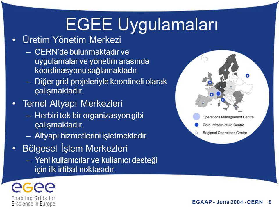 EGAAP - June 2004 - CERN 8 EGEE Uygulamaları Üretim Yönetim Merkezi –CERN'de bulunmaktadır ve uygulamalar ve yönetim arasında koordinasyonu sağlamakta