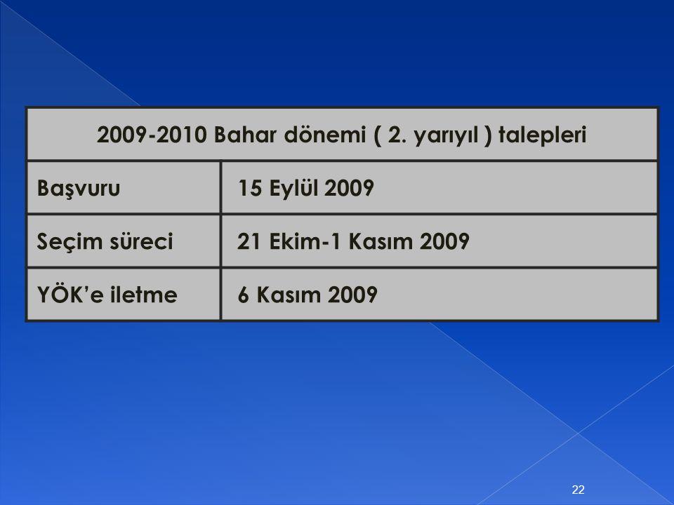 2009-2010 Bahar dönemi ( 2. yarıyıl ) talepleri Başvuru 15 Eylül 2009 Seçim süreci 21 Ekim-1 Kasım 2009 YÖK'e iletme 6 Kasım 2009 22