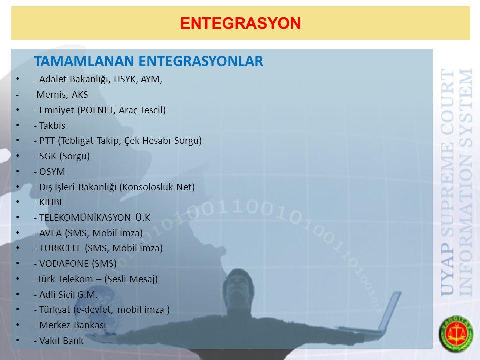 ENTEGRASYON TAMAMLANAN ENTEGRASYONLAR - Adalet Bakanlığı, HSYK, AYM, - Mernis, AKS - Emniyet (POLNET, Araç Tescil) - Takbis - PTT (Tebligat Takip, Çek