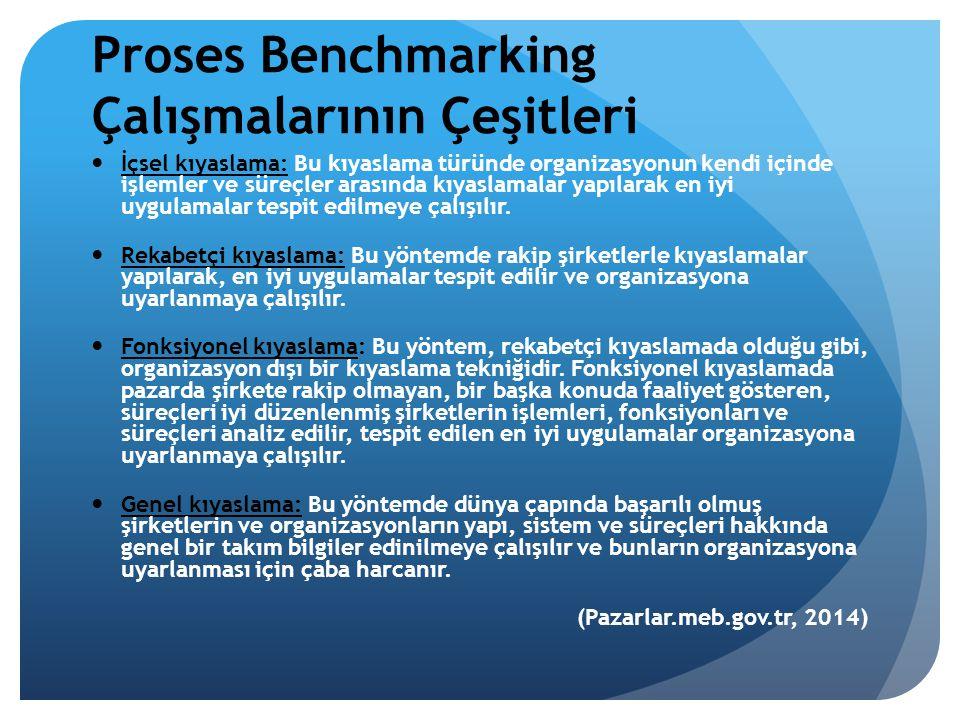 Proses Benchmarking Çalışmalarının Çeşitleri İçsel kıyaslama: Bu kıyaslama türünde organizasyonun kendi içinde işlemler ve süreçler arasında kıyaslama