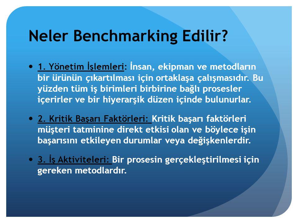 Neler Benchmarking Edilir? 1. Yönetim İşlemleri: İnsan, ekipman ve metodların bir ürünün çıkartılması için ortaklaşa çalışmasıdır. Bu yüzden tüm iş bi