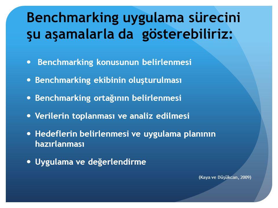 Benchmarking uygulama sürecini şu aşamalarla da gösterebiliriz: Benchmarking konusunun belirlenmesi Benchmarking ekibinin oluşturulması Benchmarking o