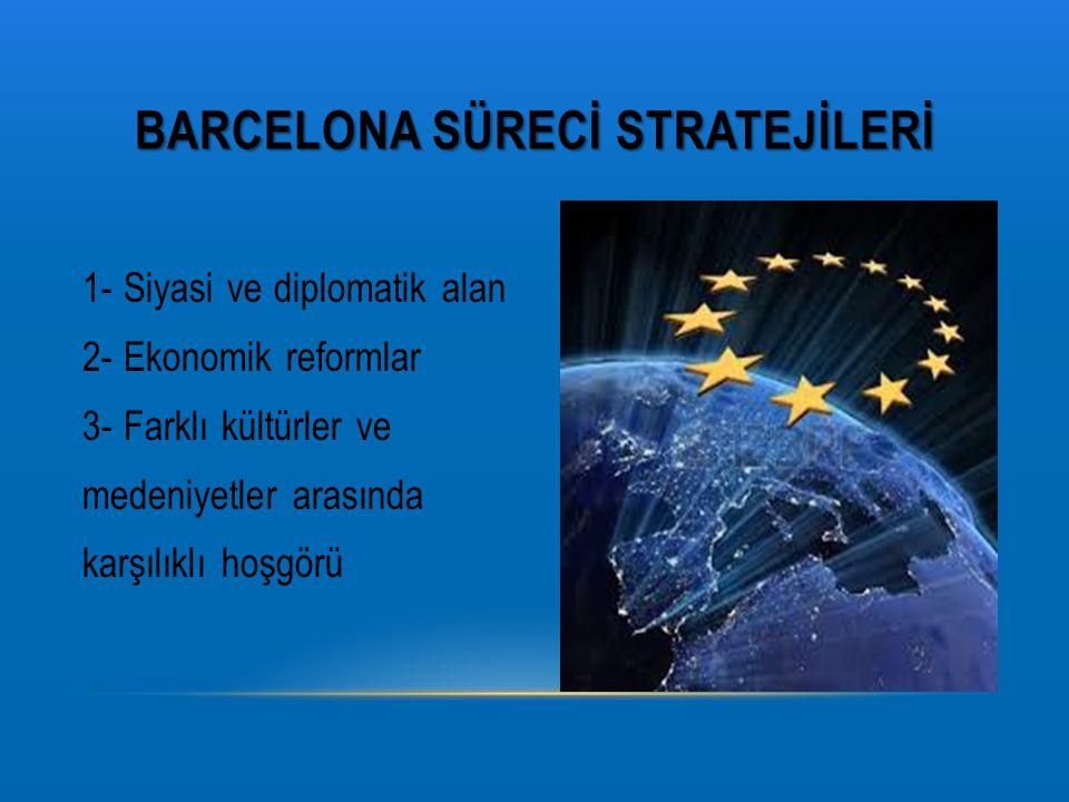 BARCELONA SÜRECİ STRATEJİLERİ 1- Siyasi ve diplomatik alan 2- Ekonomik reformlar 3- Farklı kültürler ve medeniyetler arasında karşılıklı hoşgörü