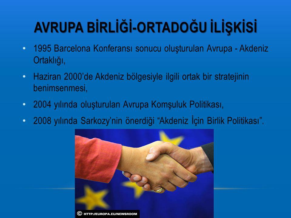 AVRUPA BİRLİĞİ-ORTADOĞU İLİŞKİSİ 1995 Barcelona Konferansı sonucu oluşturulan Avrupa - Akdeniz Ortaklığı, Haziran 2000'de Akdeniz bölgesiyle ilgili ortak bir stratejinin benimsenmesi, 2004 yılında oluşturulan Avrupa Komşuluk Politikası, 2008 yılında Sarkozy'nin önerdiği Akdeniz İçin Birlik Politikası .