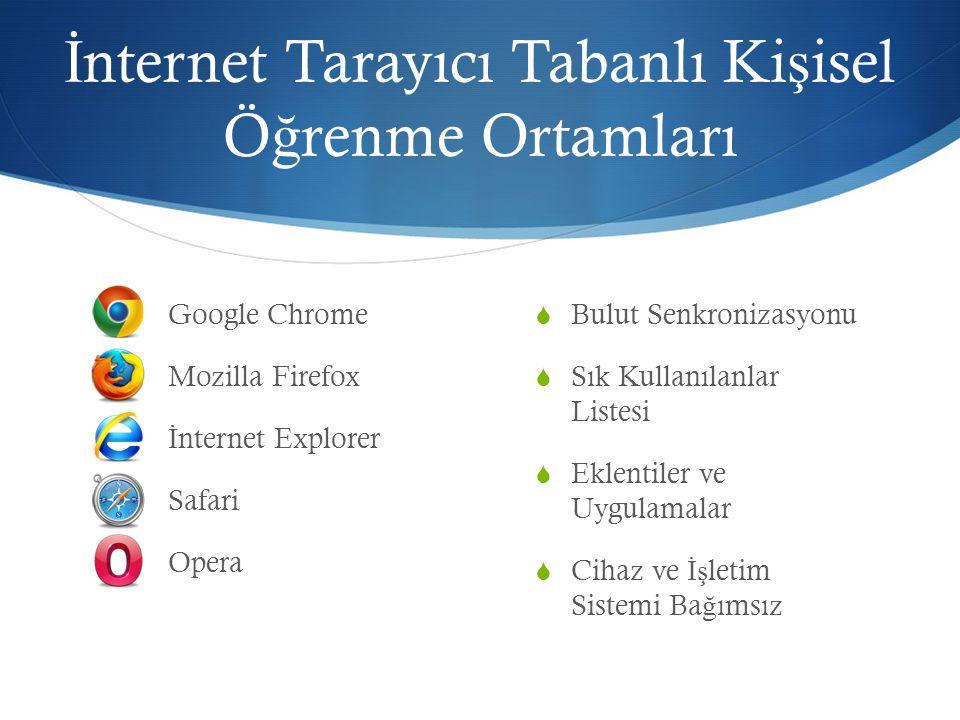 İ nternet Tarayıcı Tabanlı Ki ş isel Ö ğ renme Ortamları Google Chrome Mozilla Firefox İ nternet Explorer Safari Opera  Bulut Senkronizasyonu  Sık Kullanılanlar Listesi  Eklentiler ve Uygulamalar  Cihaz ve İş letim Sistemi Ba ğ ımsız