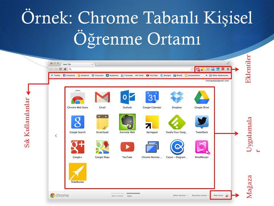 Örnek: Chrome Tabanlı Ki ş isel Ö ğ renme Ortamı Uygulamala r Eklentiler Sık Kullanılanlar Ma ğ aza