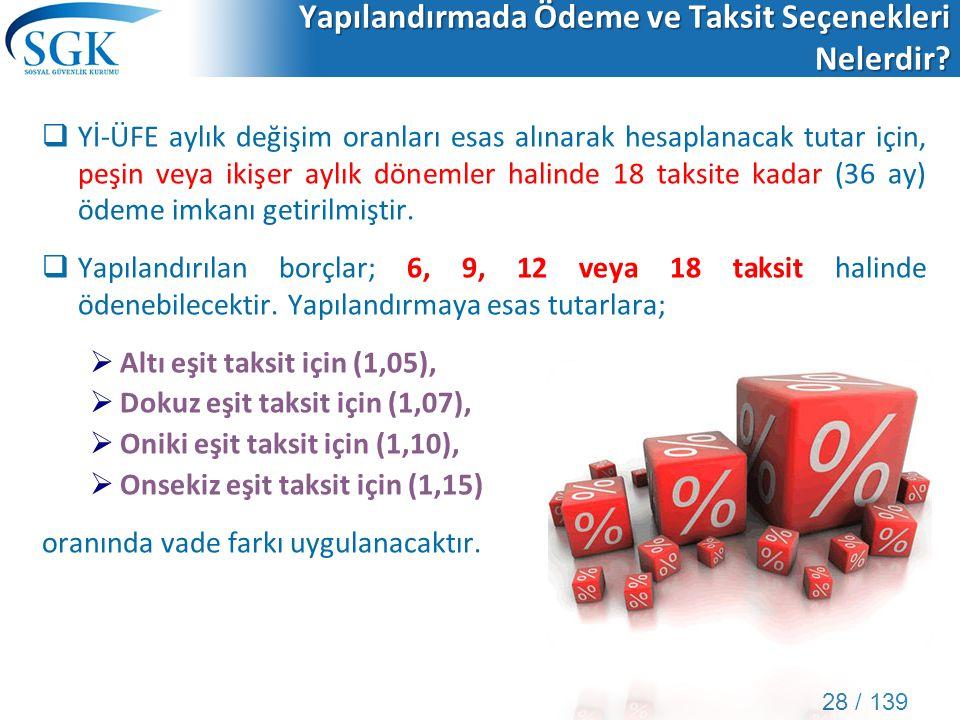 28 / 139 Yapılandırmada Ödeme ve Taksit Seçenekleri Nelerdir?  Yİ-ÜFE aylık değişim oranları esas alınarak hesaplanacak tutar için, peşin veya ikişer