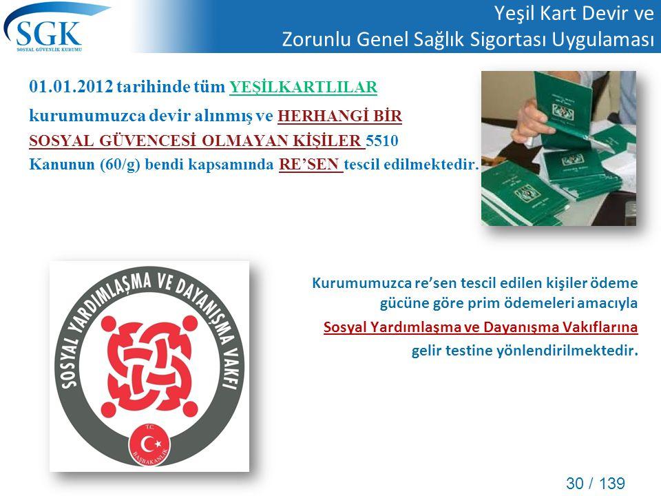 30 / 139 Yeşil Kart Devir ve Zorunlu Genel Sağlık Sigortası Uygulaması 01.01.2012 tarihinde tüm YEŞİLKARTLILAR kurumumuzca devir alınmış ve HERHANGİ B