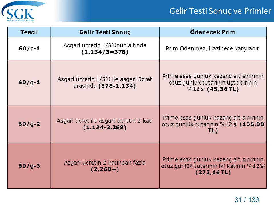 31 / 139 Gelir Testi Sonuç ve Primler TescilGelir Testi SonuçÖdenecek Prim 60/c-1 Asgari ücretin 1/3'ünün altında (1.134/3=378) Prim Ödenmez, Hazinece