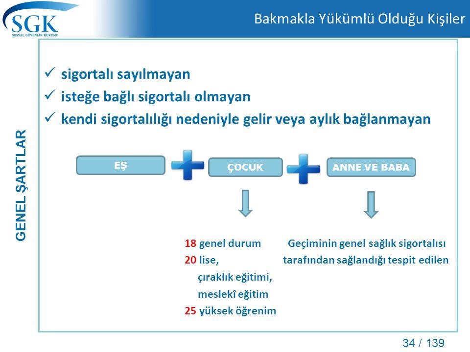 34 / 139 sigortalı sayılmayan isteğe bağlı sigortalı olmayan kendi sigortalılığı nedeniyle gelir veya aylık bağlanmayan 18 genel durum Geçiminin genel