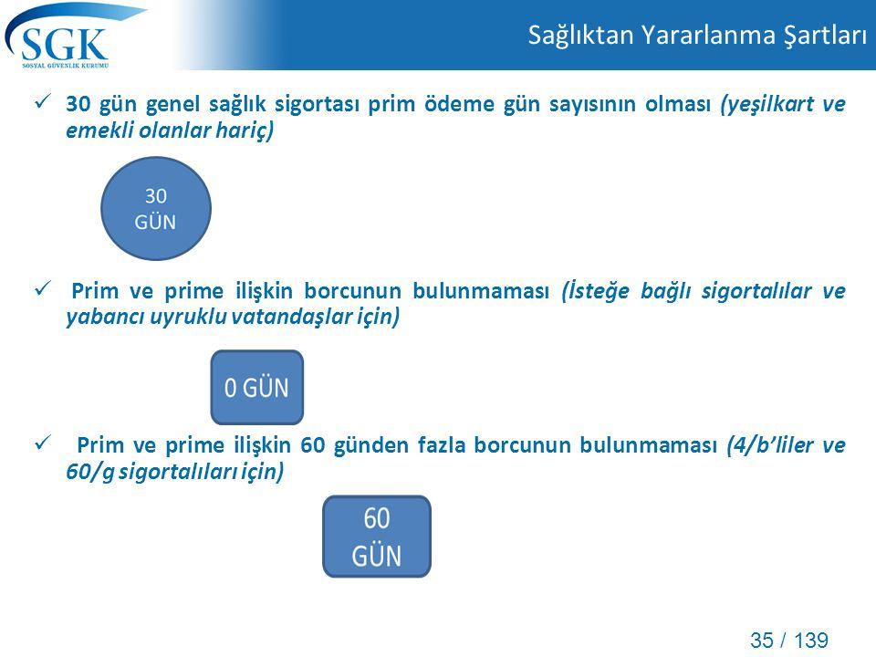 35 / 139 Sağlıktan Yararlanma Şartları 30 gün genel sağlık sigortası prim ödeme gün sayısının olması (yeşilkart ve emekli olanlar hariç) Prim ve prime