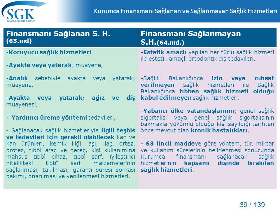 39 / 139 Kurumca Finansmanı Sağlanan ve Sağlanmayan Sağlık Hizmetleri Finansmanı Sağlanan S. H. (63.md) Finansmanı Sağlanmayan S.H. (64.md.) -Koruyucu