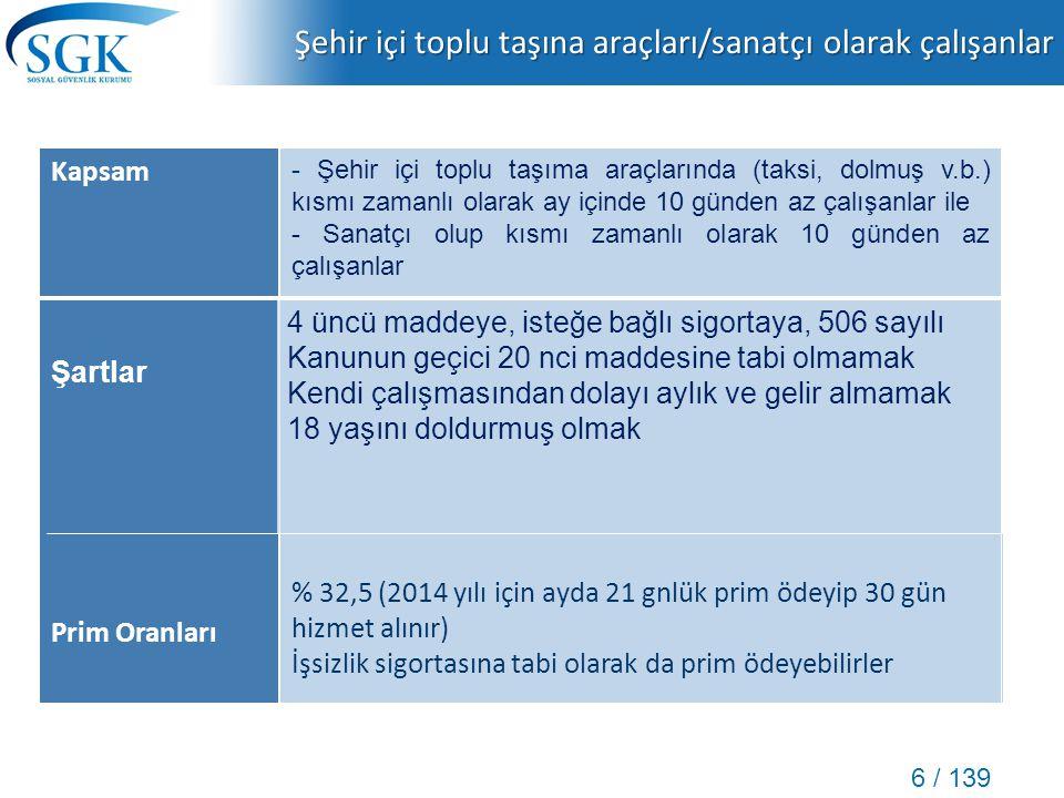17 / 139 PRİM ORANLARI Sigorta KollarıToplamDevlet Kısa Vadeli Sigorta Kolları%2 Ay itibarıyla tahsil edilen UVSK ile GSS priminin dörtte biri oranında Kuruma katkı yapılır.