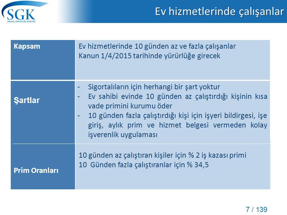 7 / 139 Ev hizmetlerinde çalışanlar KapsamEv hizmetlerinde 10 günden az ve fazla çalışanlar Kanun 1/4/2015 tarihinde yürürlüğe girecek Şartlar -Sigort