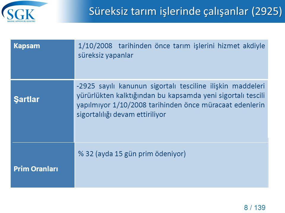 8 / 139 Süreksiz tarım işlerinde çalışanlar (2925) Kapsam1/10/2008 tarihinden önce tarım işlerini hizmet akdiyle süreksiz yapanlar Şartlar -2925 sayıl