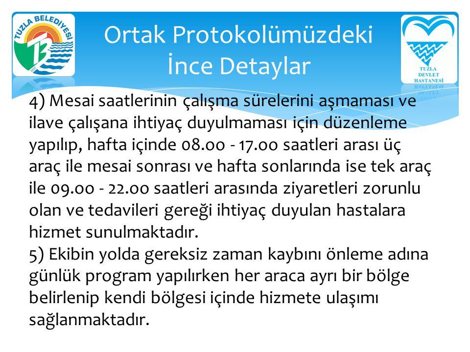 BELEDİYE İLE PROTOKOL ÖNCESİ HASTANEMİZİN EVDE SAĞLIK HİZMETLERİ İLE PROTOKOL SONRASI HİZMETLERİN 6 AYLIK KIYASLAMASI Protokol Öncesi Dönem Protokol Sonrası Dönem YAPILAN İŞLEMLER 2012 KASIM- 2013 NİSAN 6 AYLIK DÖNEM 2013 MAYIS-2013 EKİM 6 AYLIK DÖNEM TOPLAM YAPILAN HASTA ZİYARETİ 10285598 KABUL EDİLEN YENİ HASTA SAYISI 129236 YAPILAN ENJEKSİYON SAYISI 132559 TAKILAN SERUM SAYISI 110706 MESANE SONDA UYGULAMASI 83102 YARA PANSUMAN SAYISI 2741074 TETKİK İÇİN KAN ALMA 282693 VERİLEN REÇETE SAYISI 157427 İLGİLİ POLİKLİNİK TARAFINDAN ÇIKARILAN RAPORLAR(MAMA,BEZ, İLAÇ) 83241 RUTİN HASTA ZİYARET SAYISI (ŞİKAYET VE VİTAL BULGU TAKİBİ) 2722962 EKG (EVDE ÇEKİM SAYISI 2750