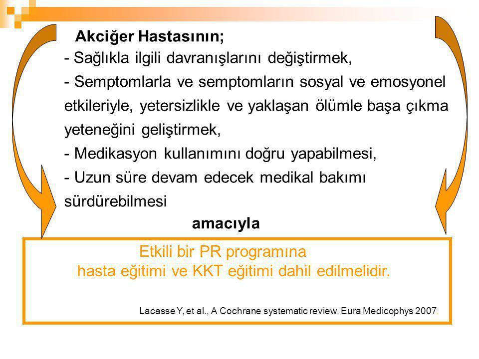 PR'UN KOMPONENTLERİ 1- Medikal Değerlendirme ve Tedavi 2- İlk Değerlendirme ve Amaçların Belirlenmesi 3- Hasta ve Aile Eğitimi 4- Terapötik Modaliteler a) Psikososyal Danışma b) Göğüs Fizyoterapisi c) Kas Eğitimi d) Noninvaziv mekanik ventilasyon desteği uygulamaları ve eğitimi e) Beslenme danışmanlığı f) Mesleki danışmanlık ve eğitim 5- Sonuçların / Kazançların Değerlendirilmesi 6- Programın Sürdürülmesi
