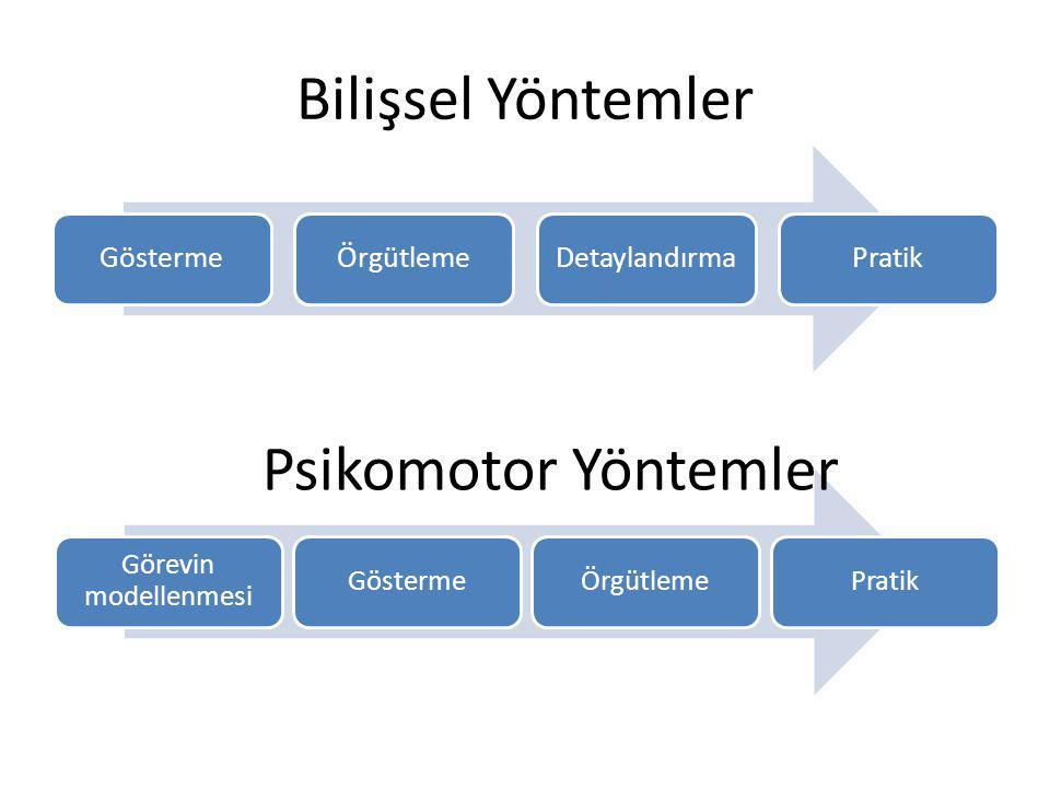 Bilişsel Yöntemler GöstermeÖrgütlemeDetaylandırmaPratik Görevin modellenmesi GöstermeÖrgütlemePratik Psikomotor Yöntemler