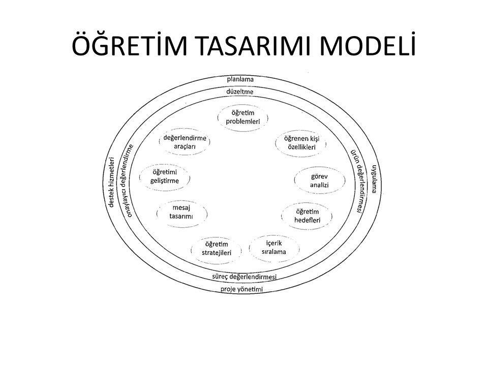 Stratejiler Sunum stratejileri Bilginin öğrenciye sunumu: Düzanlatım, çoklu ortam, web temelli öğrenme vb.