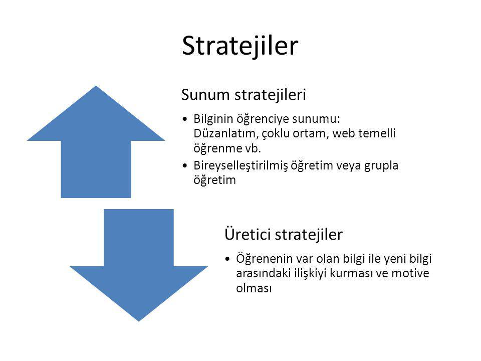 Stratejiler Sunum stratejileri Bilginin öğrenciye sunumu: Düzanlatım, çoklu ortam, web temelli öğrenme vb. Bireyselleştirilmiş öğretim veya grupla öğr