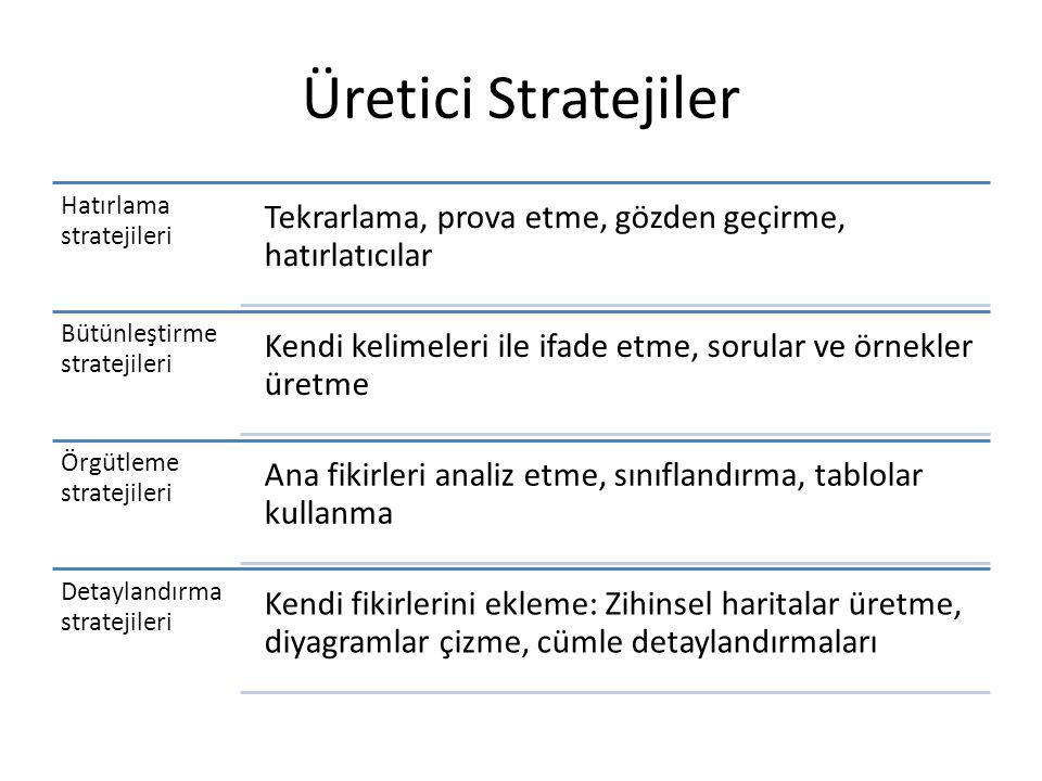 Üretici Stratejiler Hatırlama stratejileri Tekrarlama, prova etme, gözden geçirme, hatırlatıcılar Bütünleştirme stratejileri Kendi kelimeleri ile ifad