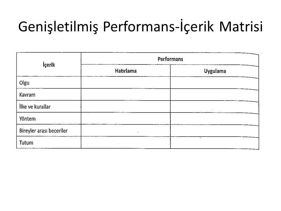 Olgular Somut ve soyut olgular: Somutlaştırma Kullanılabilecek üretici stratejiler: Prova-pratik (içinden tekrar etmek, yazmak, olguyla ilgili soruları cevaplandırmak) Detaylandırma (Olgunun neden doğru olduğunu veya önemini açıklamak) Hatırlatıcılar (Altını çizme, akrostiş)