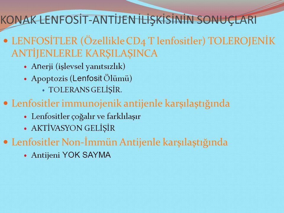 KONAK LENFOSİT-ANTİJEN İLİŞKİSİNİN SONUÇLARI LENFOSİTLER (Özellikle CD4 T lenfositler) TOLEROJENİK ANTİJENLERLE KARŞILAŞINCA A n erji (işlevsel yanıtsızlık) Apoptozis ( Lenfosit Ölümü) TOLERANS GELİŞİR.