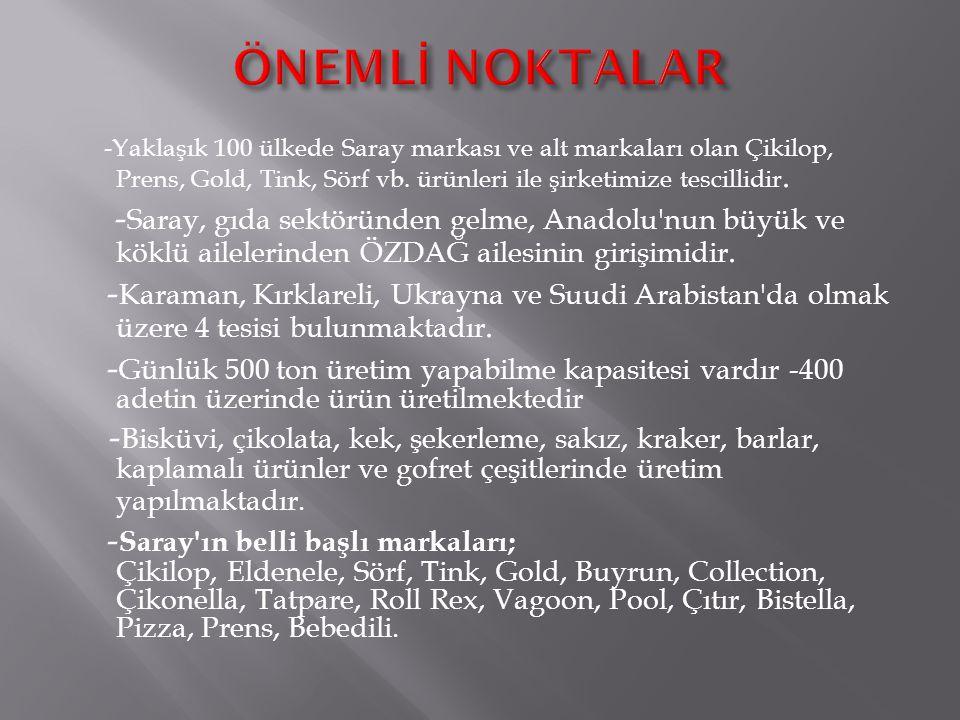 -Yaklaşık 100 ülkede Saray markası ve alt markaları olan Çikilop, Prens, Gold, Tink, Sörf vb.