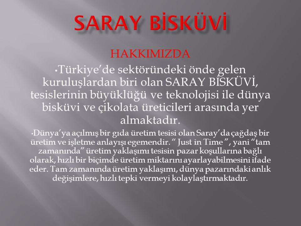 HAKKIMIZDA Türkiye'de sektöründeki önde gelen kuruluşlardan biri olan SARAY BİSKÜVİ, tesislerinin büyüklüğü ve teknolojisi ile dünya bisküvi ve çikolata üreticileri arasında yer almaktadır.