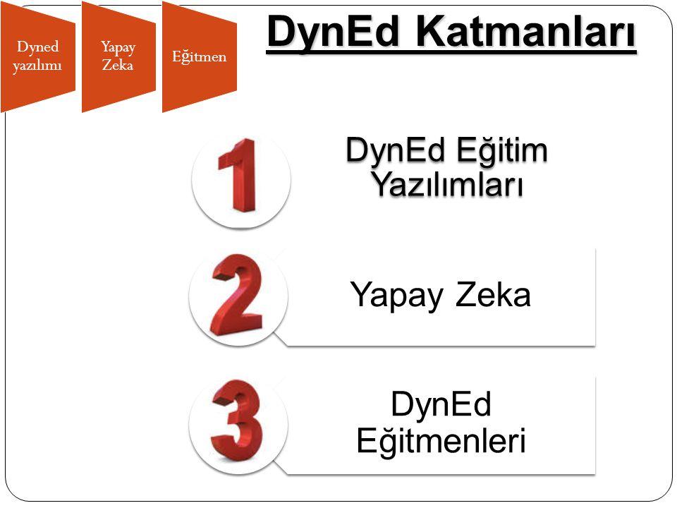 DynEd Eğitim Yazılımları Yapay Zeka DynEd Eğitmenleri DynEd Katmanları Dyned yazılımı Yapay Zeka E ğ itmen