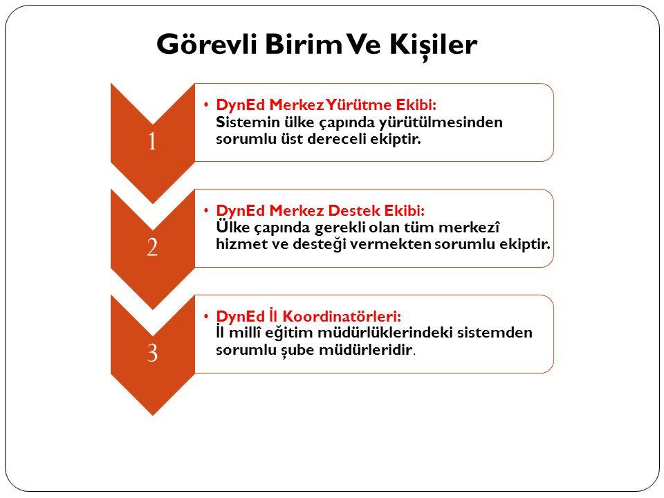 4 DynEd İ l Koordinatör Yardımcıları: il millî e ğ itim müdürlüklerindeki sistemden sorumlu şube müdürlerine yardımcı olan kişilerdir.
