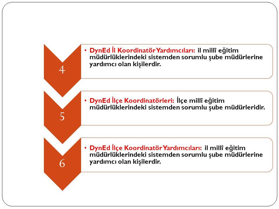 4 DynEd İ l Koordinatör Yardımcıları: il millî e ğ itim müdürlüklerindeki sistemden sorumlu şube müdürlerine yardımcı olan kişilerdir. 5 DynEd İ lçe K