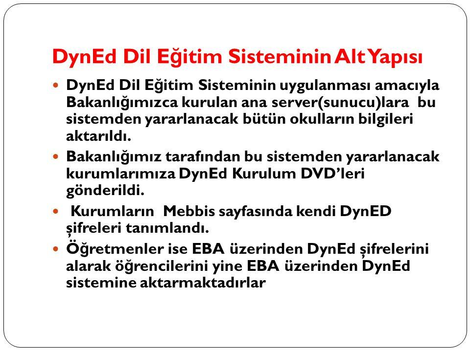DynEd Dil E ğ itim Sisteminin Alt Yapısı DynEd Dil E ğ itim Sisteminin uygulanması amacıyla Bakanlı ğ ımızca kurulan ana server(sunucu)lara bu sistemd