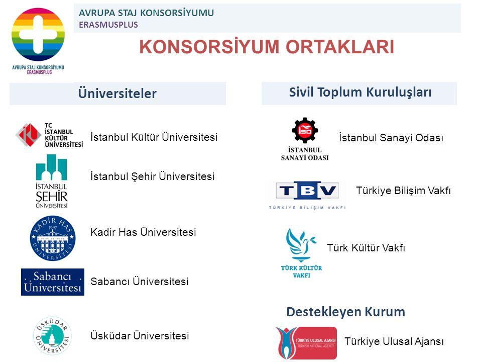 KONSORSİYUM ORTAKLARI Üniversiteler İstanbul Şehir Üniversitesi Sabancı Üniversitesi Üsküdar Üniversitesi Kadir Has Üniversitesi İstanbul Kültür Ünive