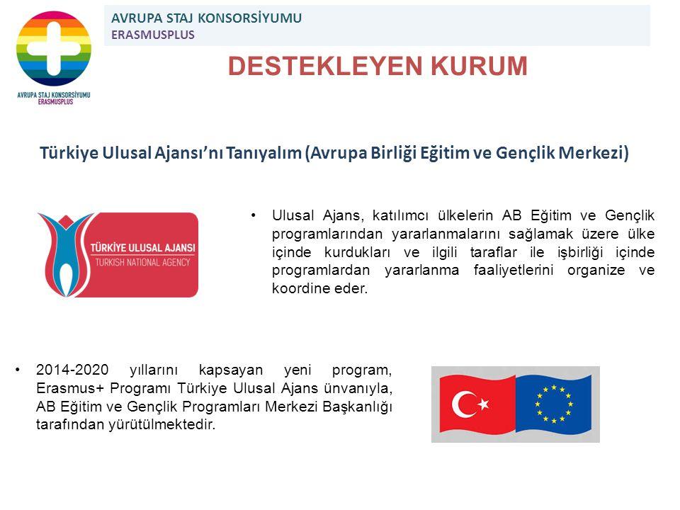 DESTEKLEYEN KURUM Türkiye Ulusal Ajansı'nı Tanıyalım (Avrupa Birliği Eğitim ve Gençlik Merkezi) Ulusal Ajans, katılımcı ülkelerin AB Eğitim ve Gençlik