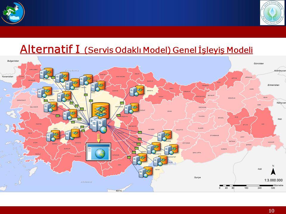 10 Alternatif I (Servis Odaklı Model) Genel İşleyiş Modeli