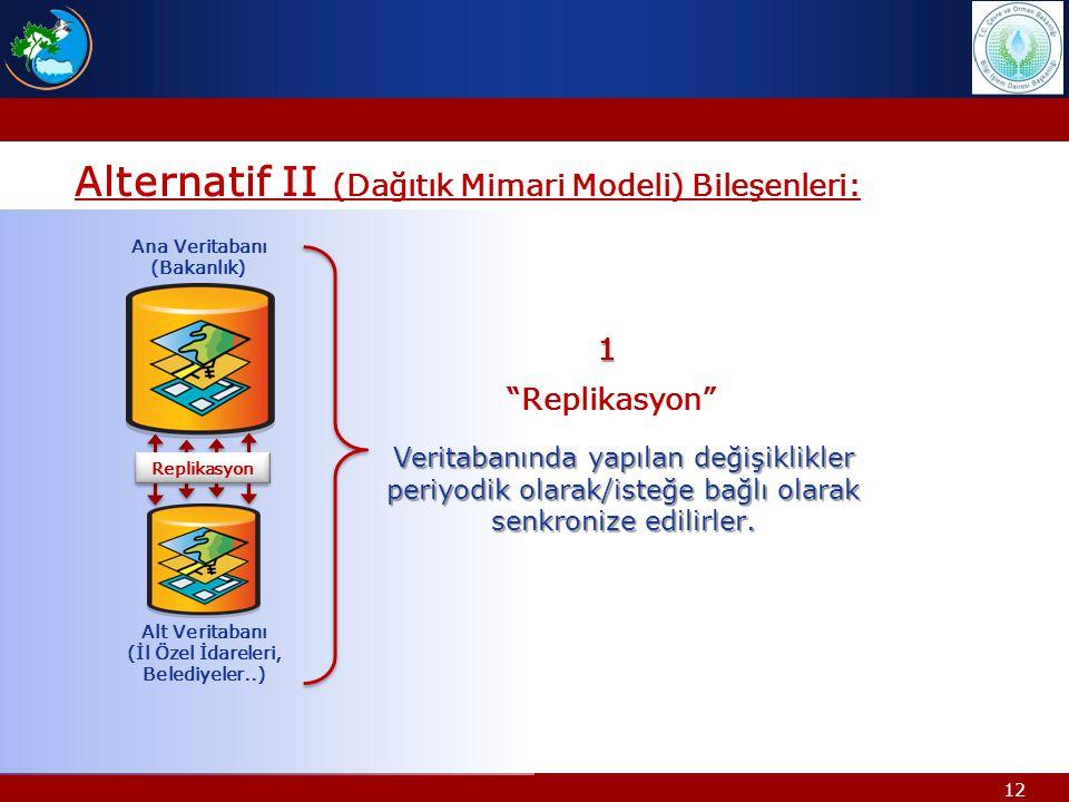 """12 """"Replikasyon"""" Veritabanında yapılan değişiklikler periyodik olarak/isteğe bağlı olarak senkronize edilirler. Ana Veritabanı (Bakanlık) Alt Veritaba"""