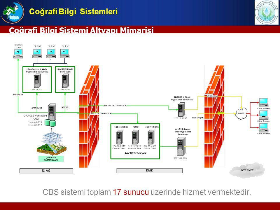 CBS sistemi toplam 17 sunucu üzerinde hizmet vermektedir. Coğrafi Bilgi Sistemi Altyapı Mimarisi Coğrafi Bilgi Sistemleri