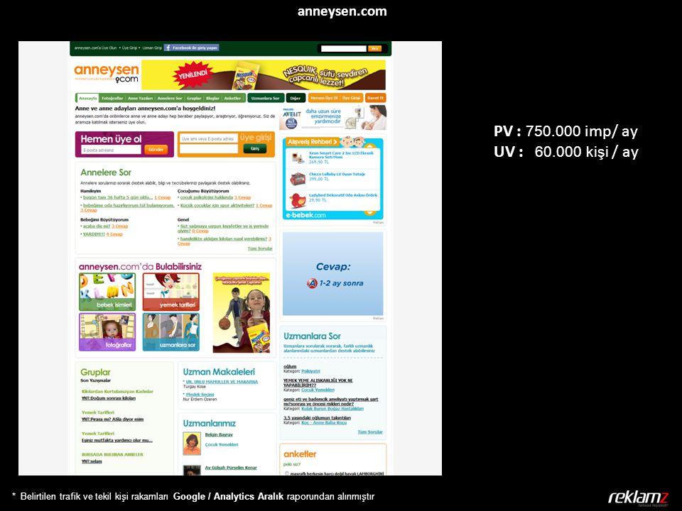 * Belirtilen trafik ve tekil kişi rakamları Google / Analytics Aralık raporundan alınmıştır PV : 750.000 imp/ ay UV : 60.000 kişi / ay anneysen.com