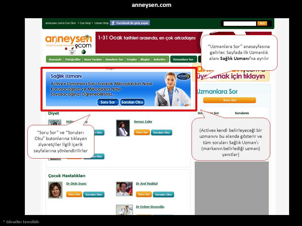"""* Görseller temsilidir anneysen.com """"Uzmanlara Sor"""" anasayfasına gelirler. Sayfada ilk Uzmanlık alanı Sağlık Uzmanı'na ayrılır """"Soru Sor"""" ve """"Soruları"""