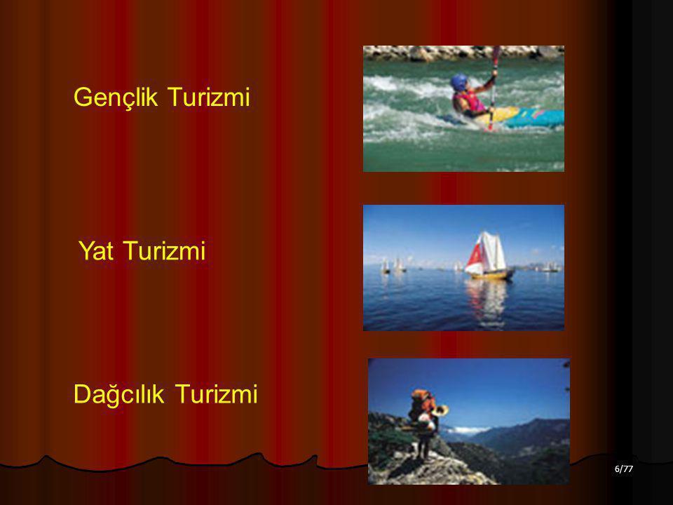 6/77 Gençlik Turizmi Yat Turizmi Dağcılık Turizmi