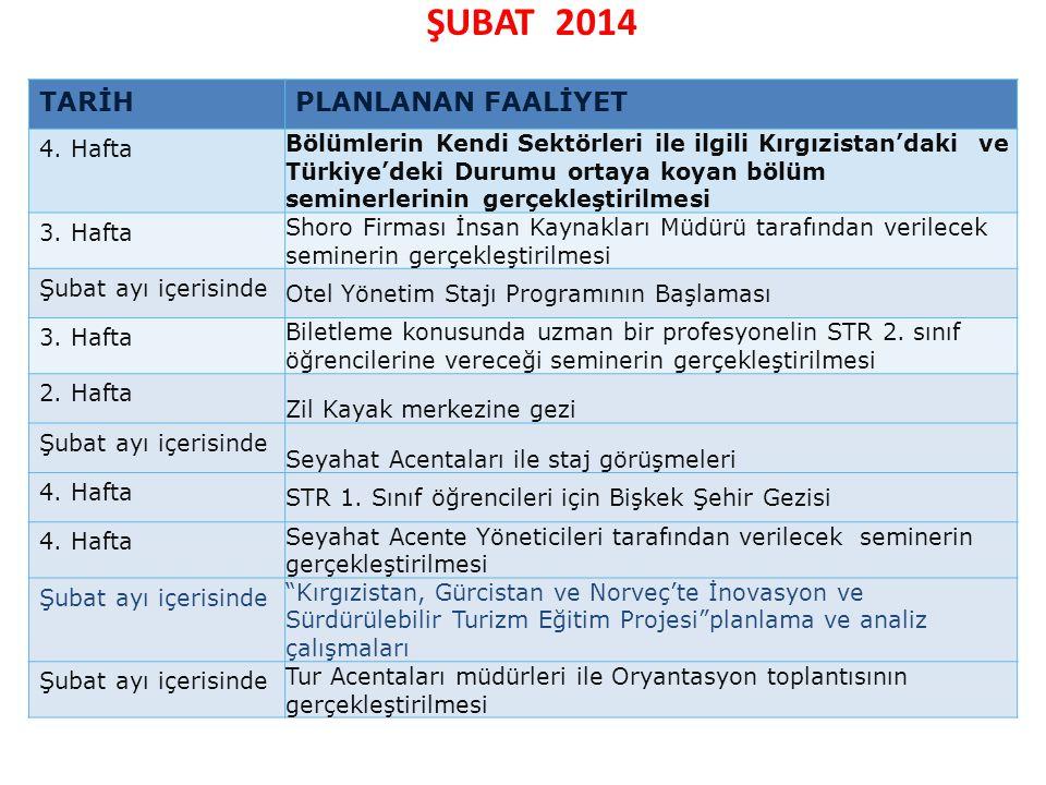 ŞUBAT 2014 TARİHPLANLANAN FAALİYET 4. Hafta Bölümlerin Kendi Sektörleri ile ilgili Kırgızistan'daki ve Türkiye'deki Durumu ortaya koyan bölüm seminerl