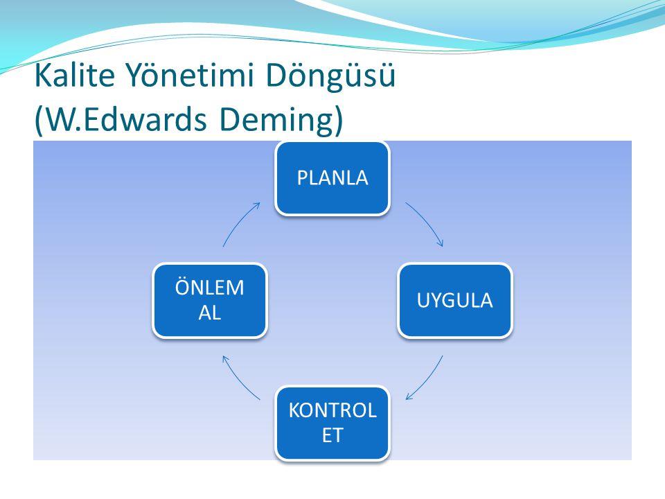 Kalite Yönetimi Döngüsü (W.Edwards Deming) PLANLAUYGULA KONTROL ET ÖNLEM AL