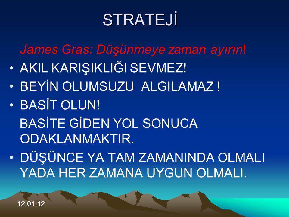 12.01.12 STRATEJİ James Gras: Düşünmeye zaman ayırın.