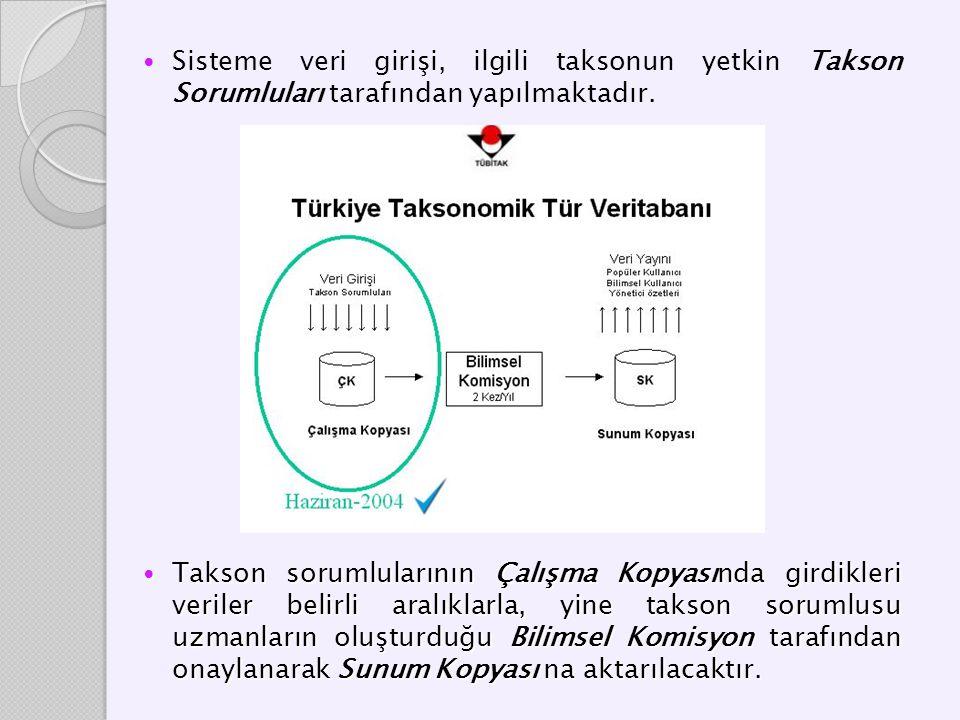 Sisteme veri girişi, ilgili taksonun yetkin Takson Sorumluları tarafından yapılmaktadır. Takson sorumlularının Çalışma Kopyasında girdikleri veriler b
