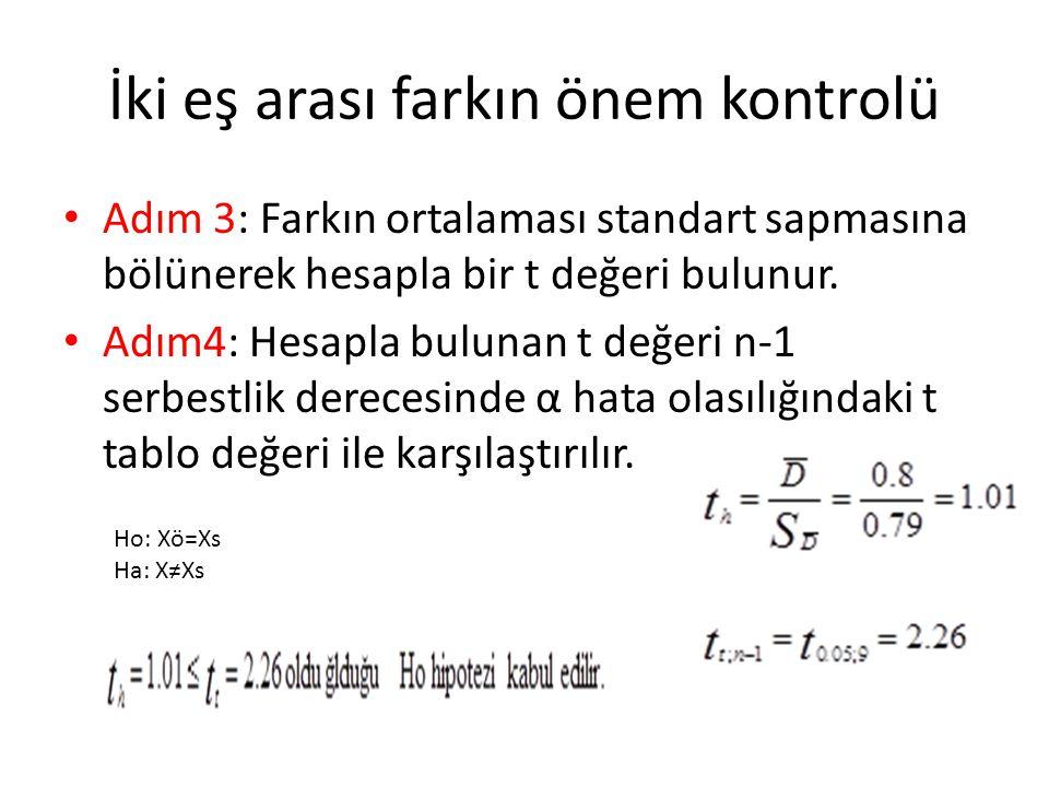 İki eş arası farkın önem kontrolü Adım 3: Farkın ortalaması standart sapmasına bölünerek hesapla bir t değeri bulunur. Adım4: Hesapla bulunan t değeri