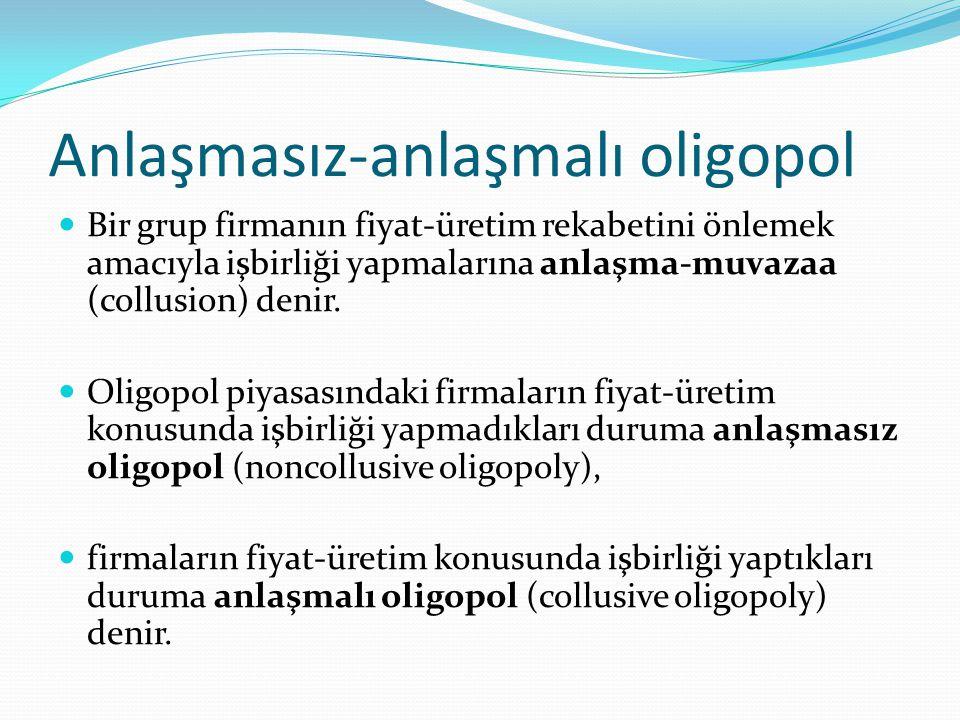 Anlaşmasız-anlaşmalı oligopol Bir grup firmanın fiyat-üretim rekabetini önlemek amacıyla işbirliği yapmalarına anlaşma-muvazaa (collusion) denir. Olig
