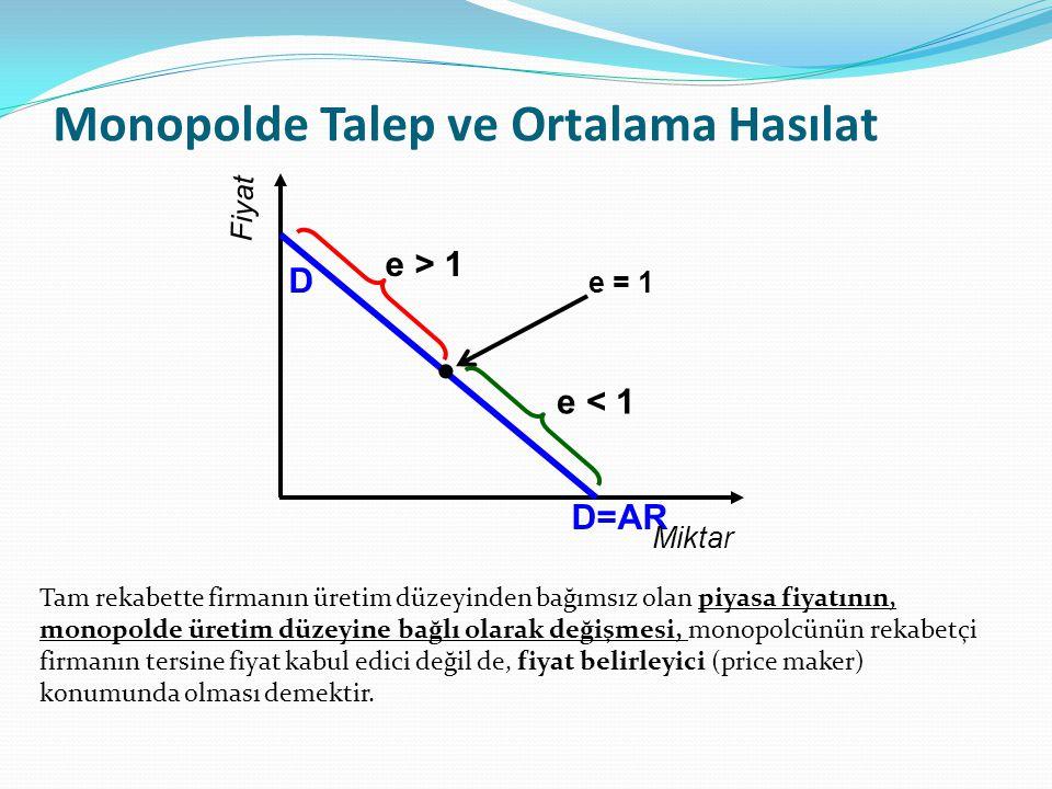 Monopolde Talep ve Ortalama Hasılat D=AR e = 1 e > 1 e < 1 Miktar Fiyat D  Tam rekabette firmanın üretim düzeyinden bağımsız olan piyasa fiyatının, m