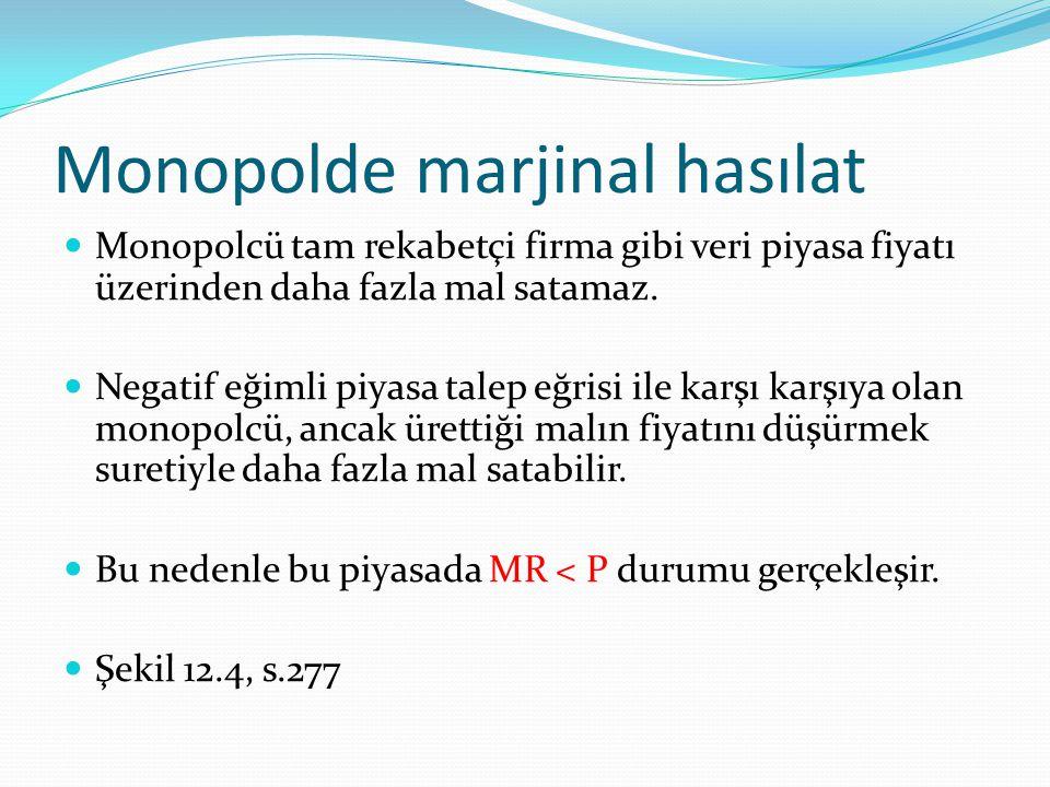 Monopolde kısa dönem denge Aşırı kâr, şekil 12.5, s.