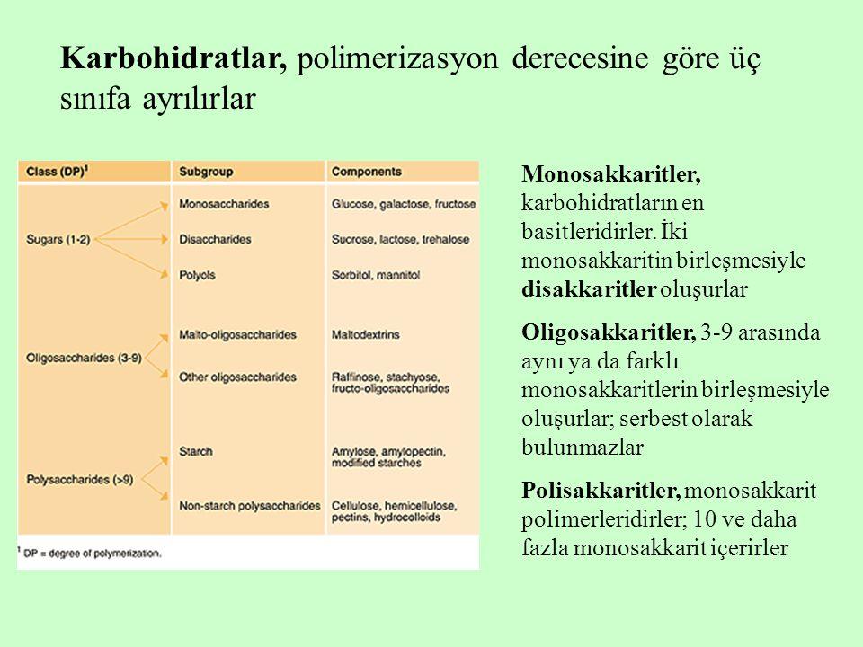 Karbohidratlar, polimerizasyon derecesine göre üç sınıfa ayrılırlar Monosakkaritler, karbohidratların en basitleridirler. İki monosakkaritin birleşmes